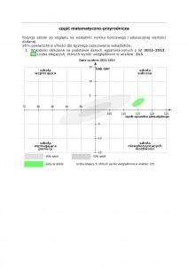 2011-2013 - część matematyczno-przyrodnicza